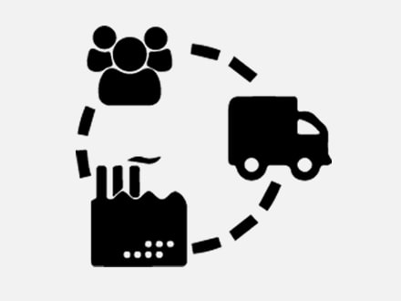 Retail ERP,Retail ViVA,Customer Portal Module