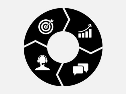 Customer Relationship Management (CRM) Retail ERP